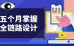 微专业UI设计师全链路实战班2020年【画质高清】